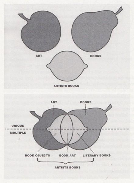 booktrek-phillpot-diagramm